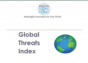 Global threat index
